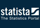 Statista